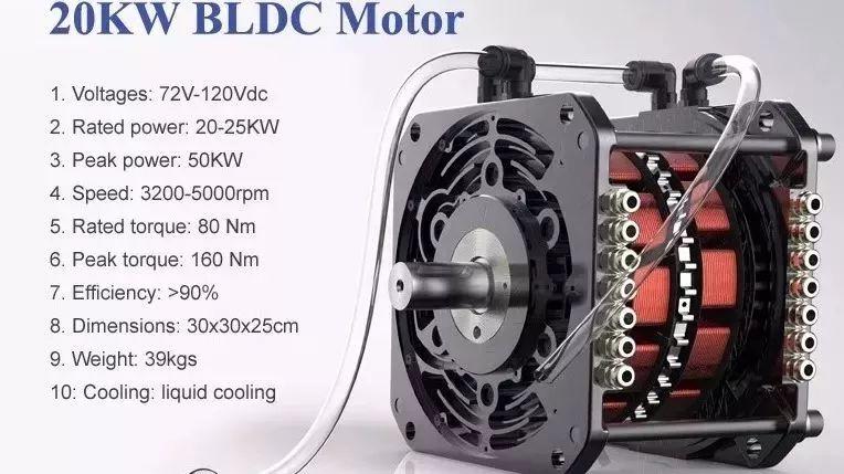 一文带你读懂什么是无刷直流电机(BLDC)