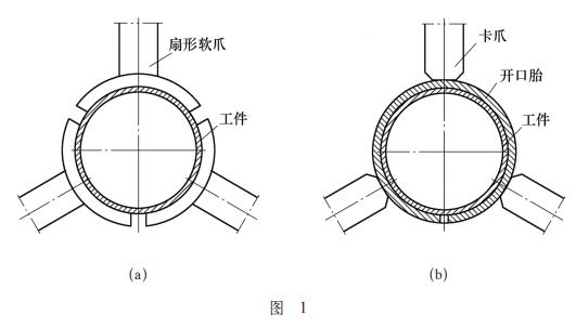 一文了解装夹方式对零件加工精度的影响