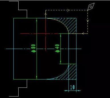 数控车床任意位置椭圆宏程序的编制