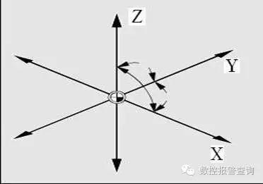 西门子数控系统中要用到的基本名词术语
