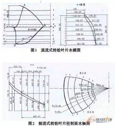 水轮机叶片造型及数控铣削