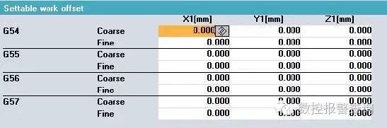 西门子840D数控系统参数赋值和探测程序