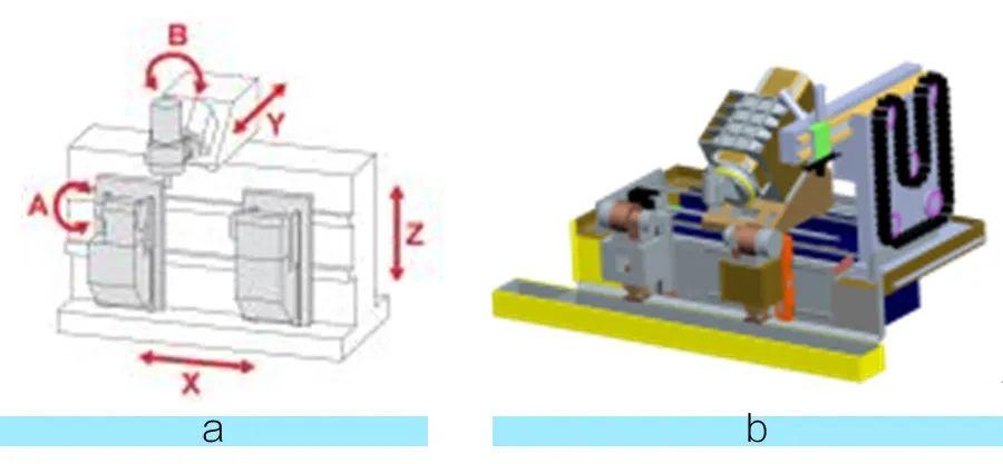 航空发动机制造装备的性能需求