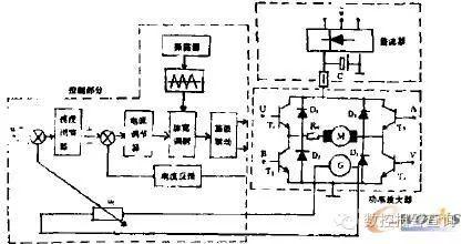 数控机床控制系统故障诊断研究