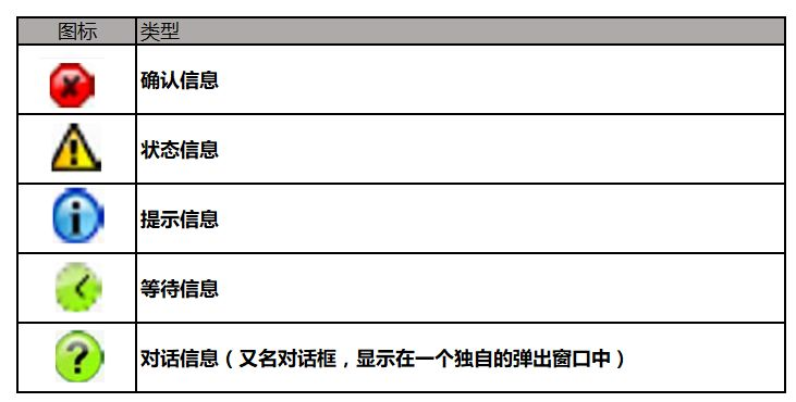 KUKA 微校 | 第六课:信息编程 (上)—信息类型介绍