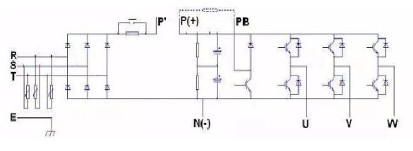 一文带你搞懂变频器维修工作原理(超详细)