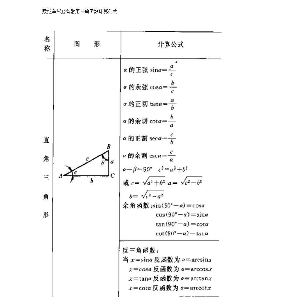 数控必备常用三角函数计算公式
