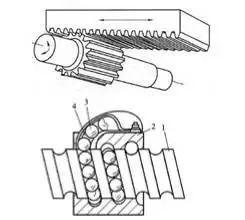工业机器人的内部结构 | 图文实例详解