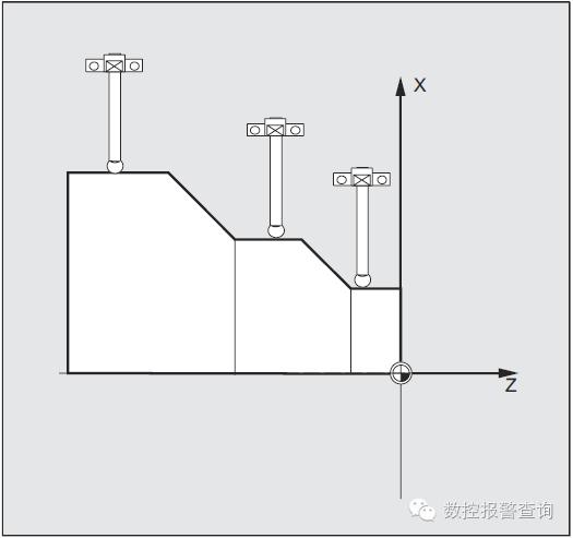 西门子828D 接触式探针测量