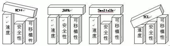 数控机床的网络控制系统的实现