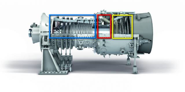 关于顶格机械:燃气轮机,原理、结构,你知道吗?