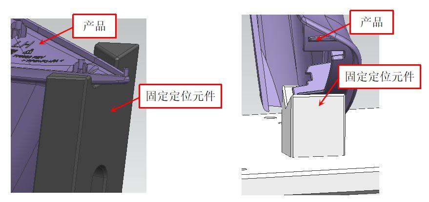 3分钟让你迅速了解10大类工装夹具设计要点
