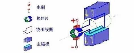 详解直流电机驱动电路设计