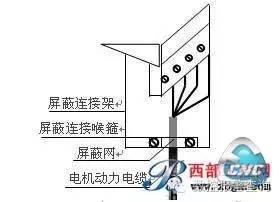 CNC机床的接地、屏蔽与干扰的抑制