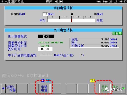 FANUC/兄弟/三菱[显示屏亮度调节]设定汇总