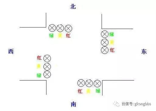 六个典型PLC程序实例详解(附图),自控项目轻松入门