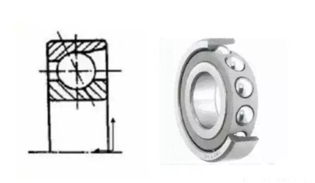 不会区分各类轴承?图文展示13种轴承的特点、区别和用途