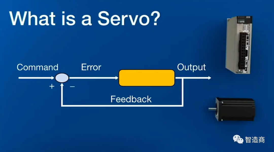 伺服是什么?