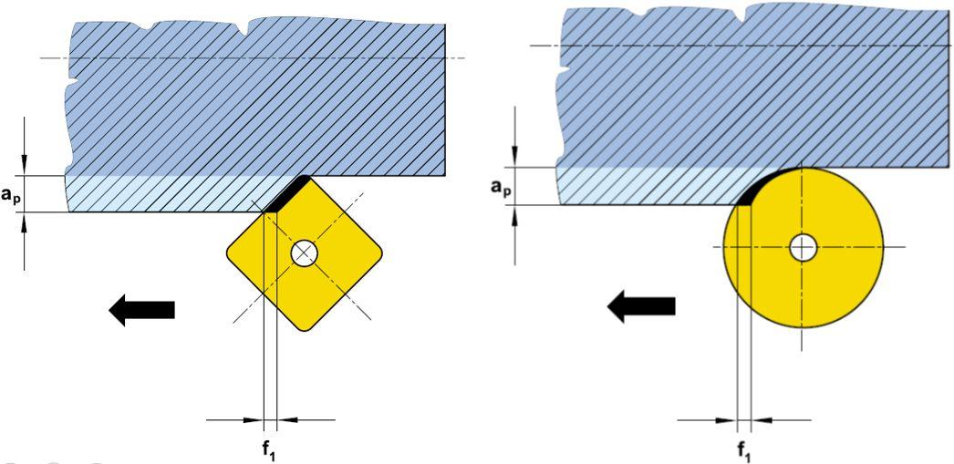 数控车切削参数的确定及影响因素