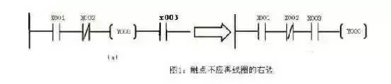 快速读懂PLC梯形图秘诀就在这
