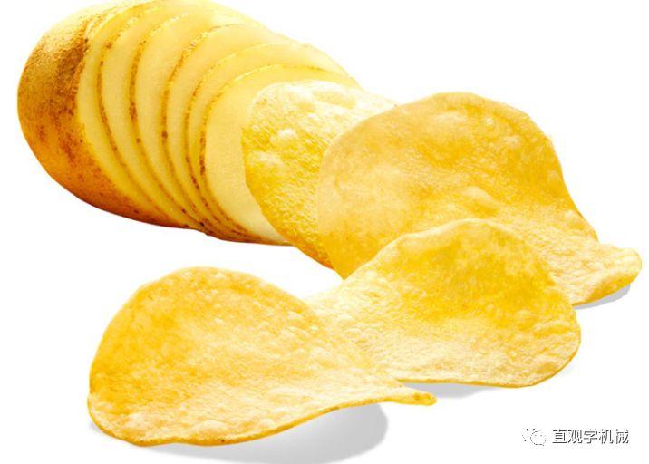 你吃的薯片,到底是直接切出来的,还是土豆泥压出来的?