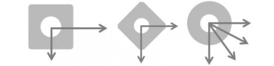 如何减少CNC加工过程中的振动?