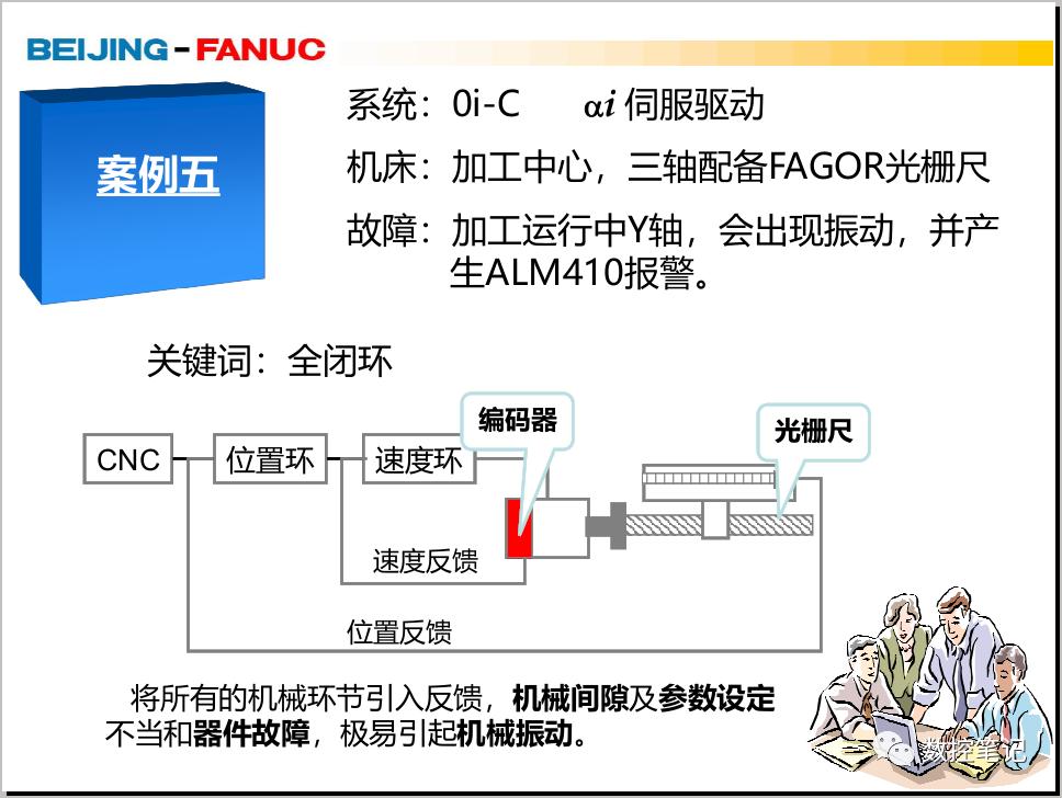 FANUC | 加工中Y轴出现振动并产生ALM410报警?