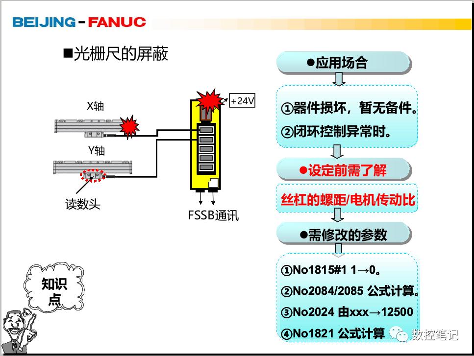 FANUC系统如何屏蔽光栅尺?
