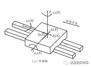 数控外圆磨床精度优化设计研究现状