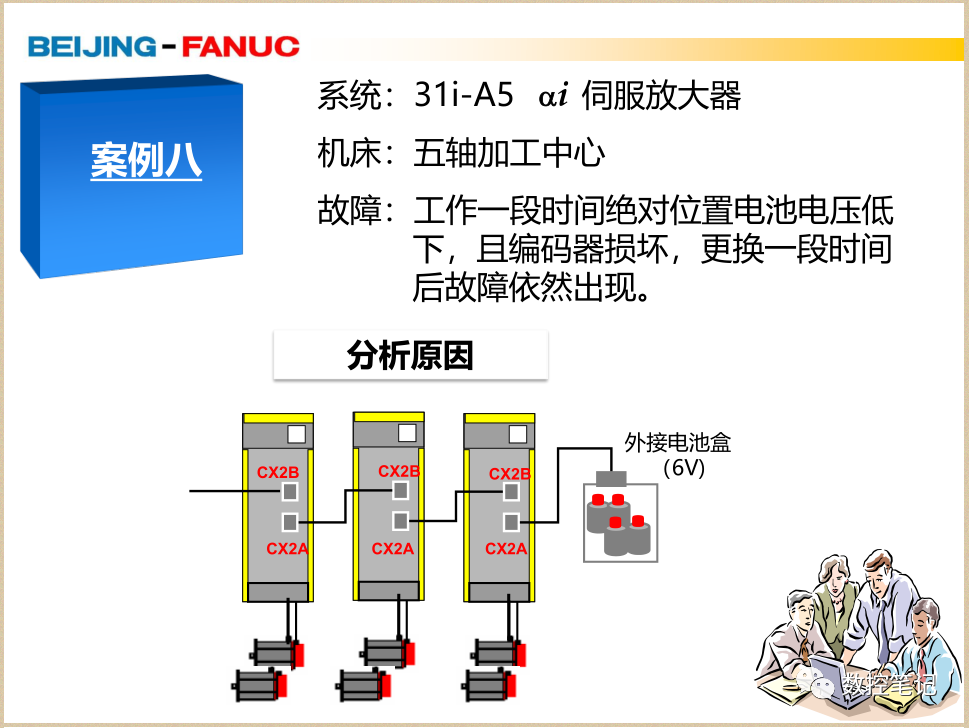 FANUC | 经常电池电压低报警案例