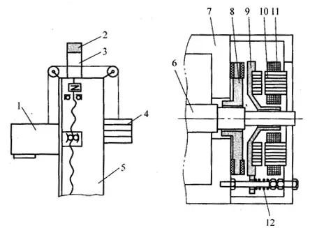 数控机床重力轴防下落分析与设计