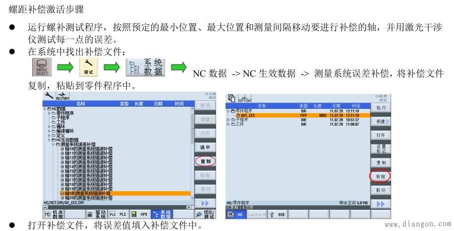 SINUMERIC 840D/840Di/810D螺距误差补偿参数