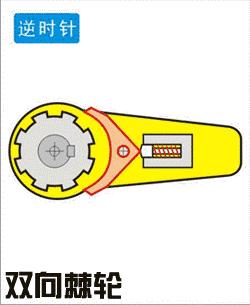 棘轮扳手如何制造的?你天天用不一定见过制造过程