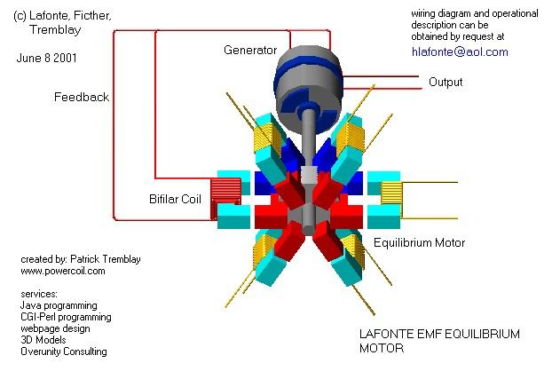 电机原理大揭秘,视频+动图,你一看就懂