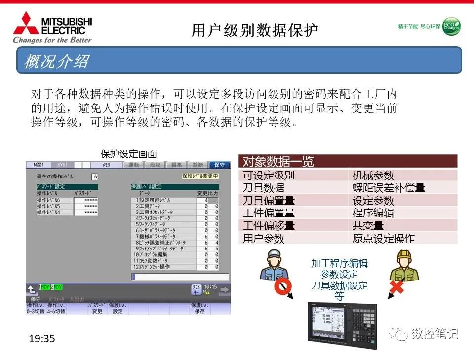 三菱M8系统 用户级别数据保护介绍