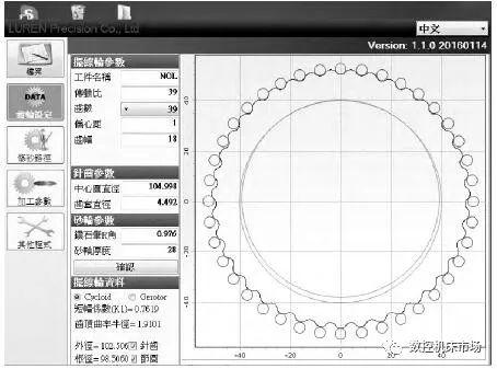 详解摆线轮磨削软件与数控系统的关联