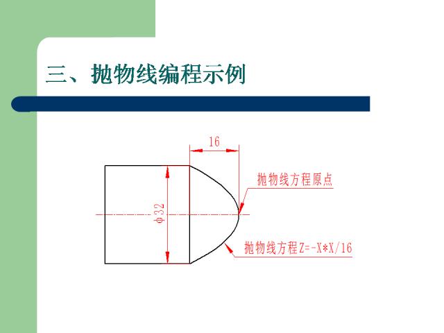 FANUC系统宏指令加工抛物线编程示例