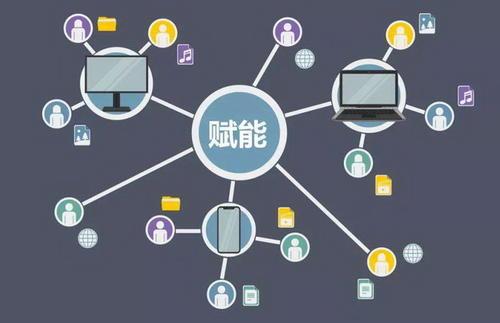 工业互联网如何有效赋能中小企业?