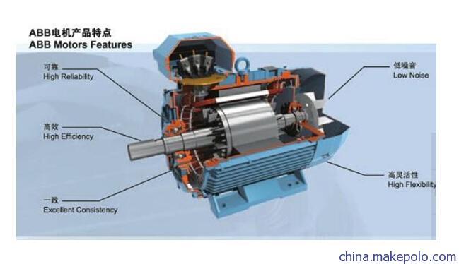 电机的旋转速度为什么能够自由地改变?