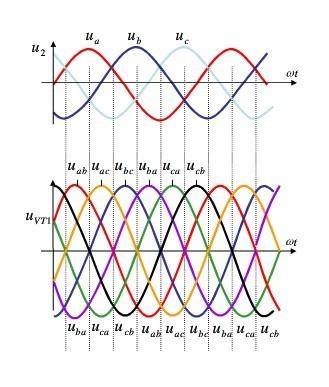 为什么零线电流大于火线电流?